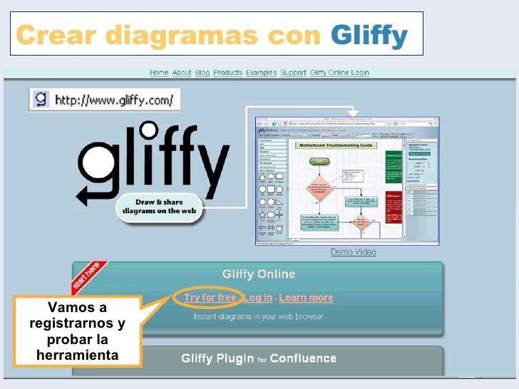 Crear diagramas con  Gliffy Vamos a registrarnos y probar la herramienta