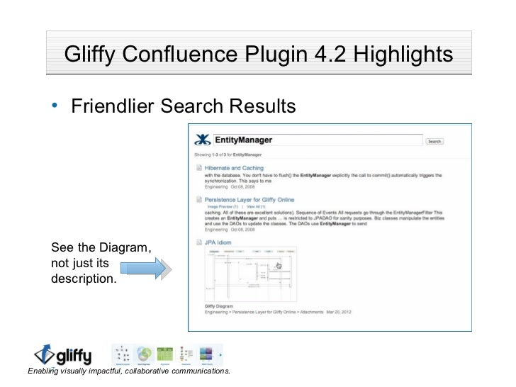 Overview gliffys confluence plugin 42 gliffy confluence ccuart Image collections