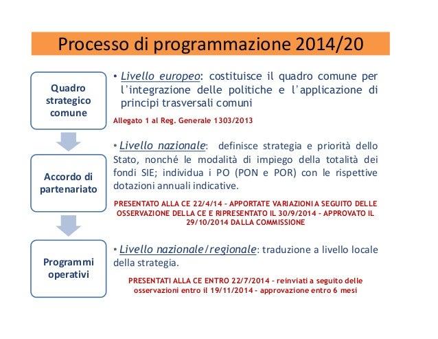 Processo di programmazione 2014/20 Quadro strategico comune Accordo di partenariato Programmi operativi • Livello europeo:...