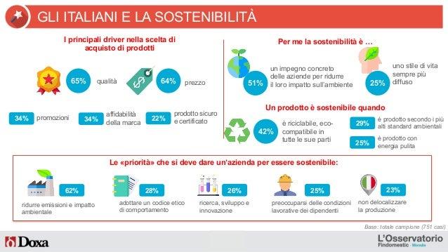 GLI ITALIANI E LA SOSTENIBILITÀ I principali driver nella scelta di acquisto di prodotti qualità Le «priorità» che si deve...