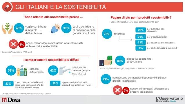 Gli italiani e la sostenibilità Slide 2