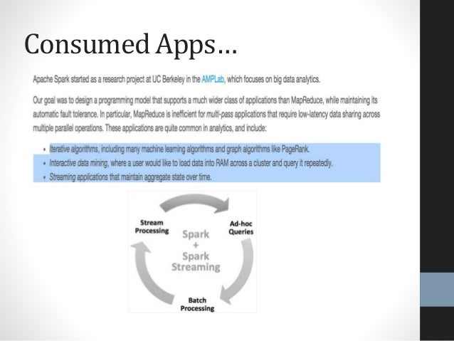 Consumed Apps…