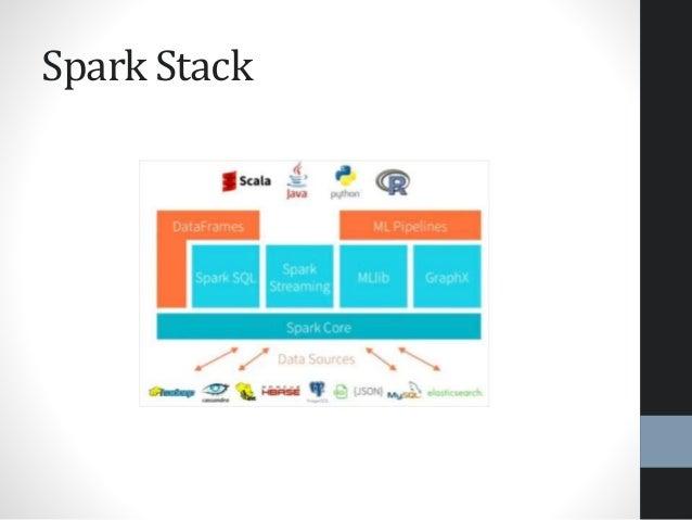 Spark Stack