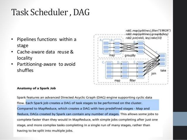 Task Scheduler , DAG • Pipelines functions within a stage • Cache-aware data reuse & locality • Partitioning-aware to avoi...
