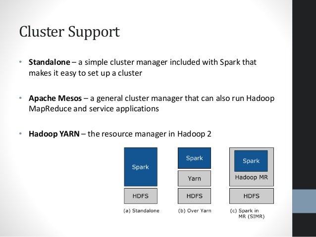 Cluster Support • Standalone – a simple cluster manager included with Spark that makes it easy to set up a cluster • Apach...