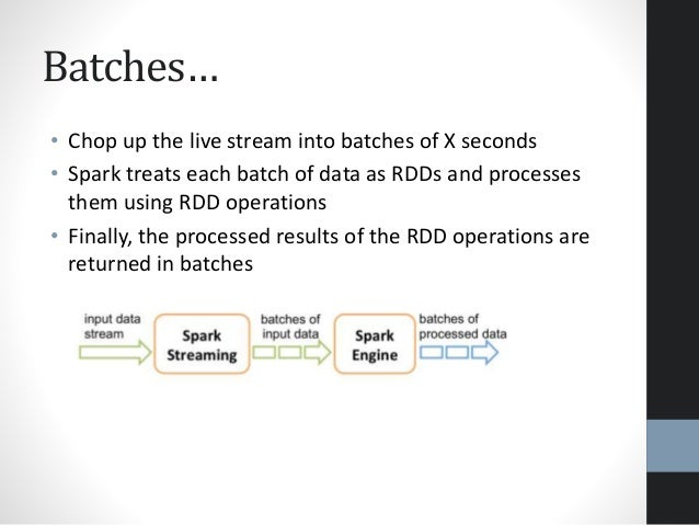 Batches… • Chop up the live stream into batches of X seconds • Spark treats each batch of data as RDDs and processes them ...