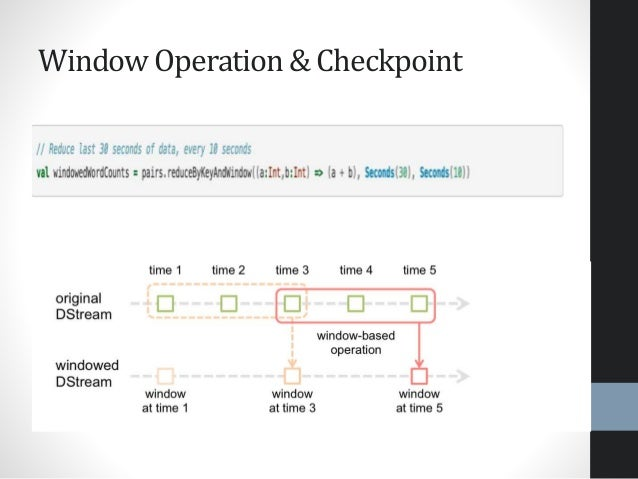 Window Operation & Checkpoint