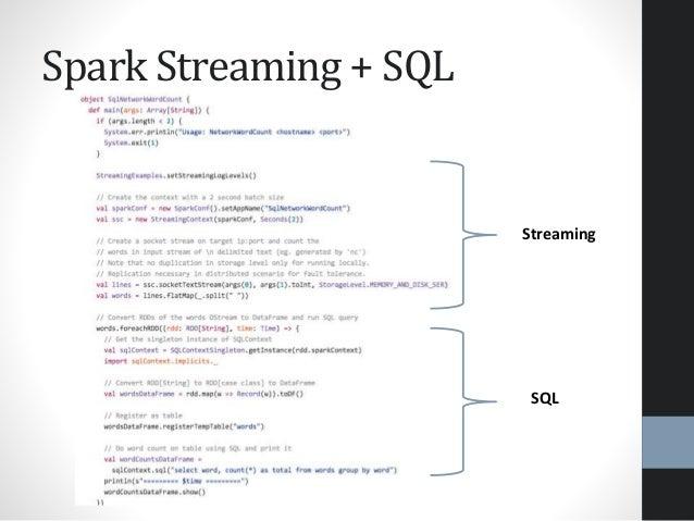 Spark Streaming + SQL Streaming SQL