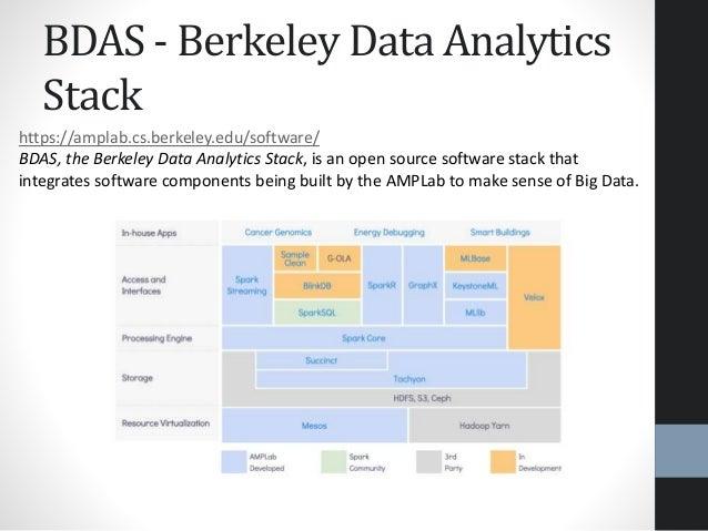 BDAS - Berkeley Data Analytics Stack https://amplab.cs.berkeley.edu/software/ BDAS, the Berkeley Data Analytics Stack, is ...