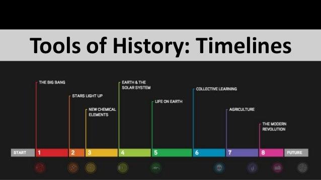 Bc Ad Timeline Worksheet Free Worksheets Library ...