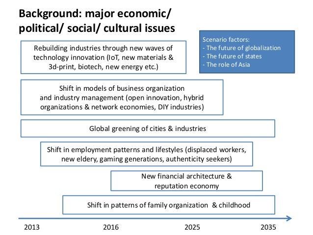 Background: major economic/ political/ social/ cultural issues Scenario factors: - The future of globalization - The futur...