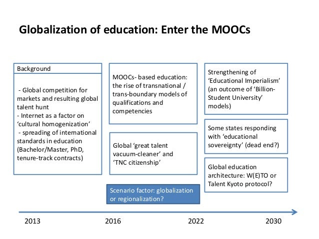 Globalization of education: Enter the МOOCs Background - Global competition for markets and resulting global talent hunt -...