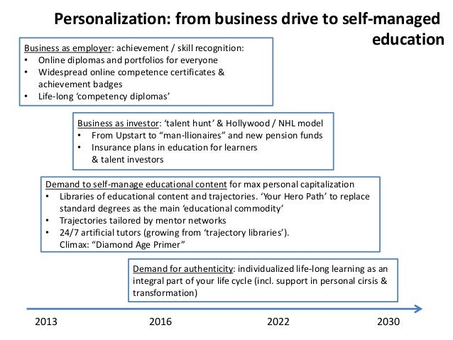 Personalization: from business drive to self-managed education Business as employer: achievement / skill recognition: • • ...