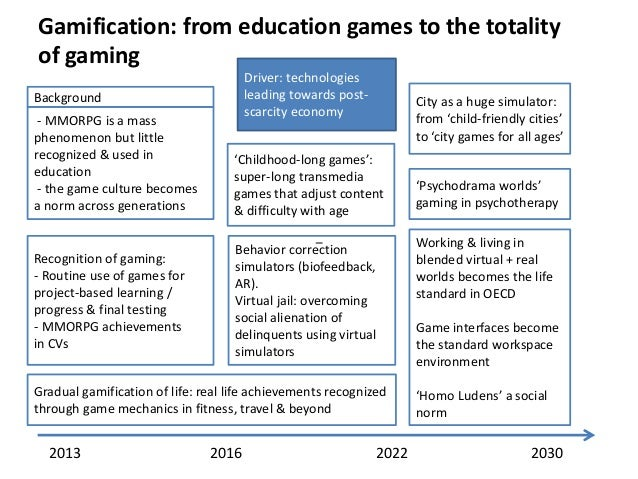 Gamification: from education games to the totality of gaming Driver: technologies leading towards postscarcity economy  Ba...