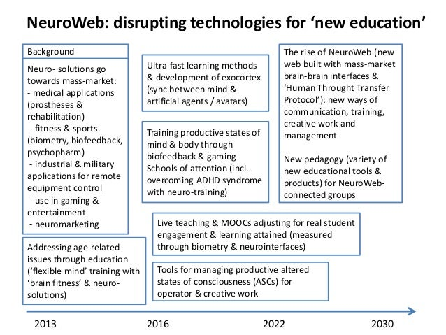 NeuroWeb: disrupting technologies for 'new education' Background  Neuro- solutions go towards mass-market: - medical appli...