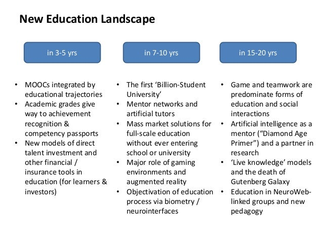 New Education Landscape in 3-5 yrs  • МООСs integrated by educational trajectories • Academic grades give way to achieveme...