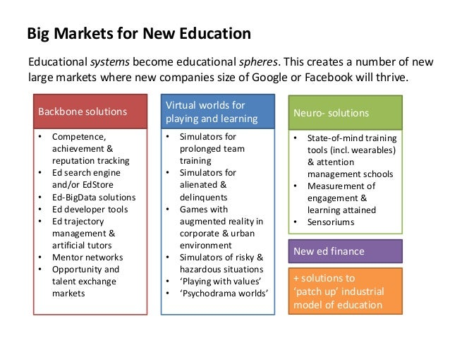 Big Markets for New Education Educational systems become educational spheres. This creates a number of new large markets w...