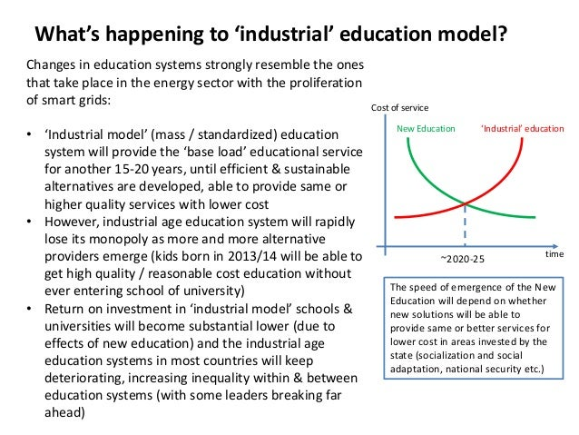 What's happening to 'industrial' education model? Changes in education systems strongly resemble the ones that take place ...