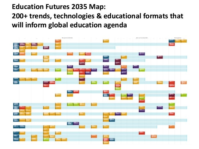 Education Futures 2035 Map: 200+ trends, technologies & educational formats that will inform global education agenda