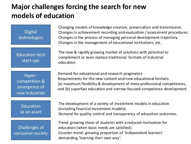 Major challenges forcing the search for new models of education Digital technologies  Education tech start-ups Hypercompet...