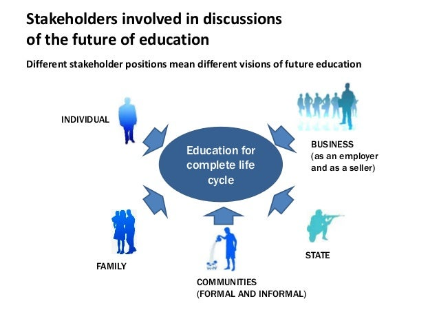 Stakeholders involved in discussions of the future of education Different stakeholder positions mean different visions of ...