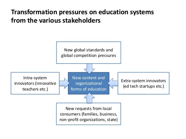 Transformation pressures on education systems from the various stakeholders  New global standards and global competition p...