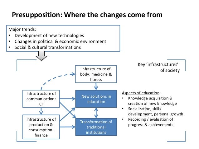 Presupposition: Where the changes come from Major trends: • Development of new technologies • Changes in political & econo...