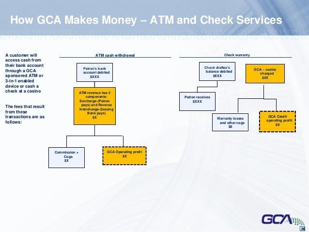 Santa rosa payday loans photo 6