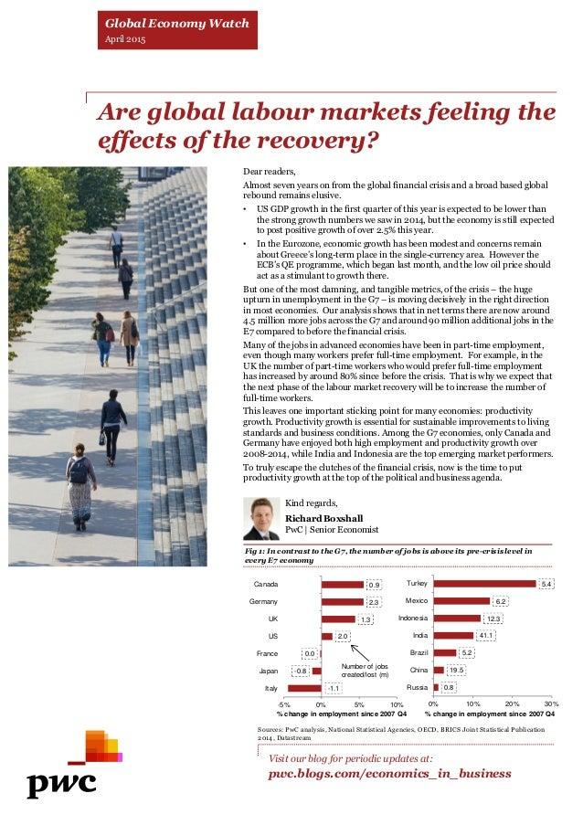 Economic News - MarketWatch