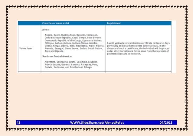 42   WWW.SlideShare.net/AhmedRefat   04/2013