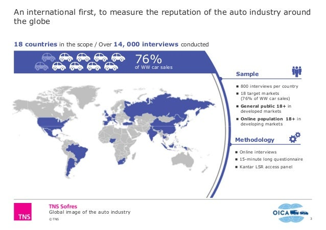 """the globalization of the auto industry The name """"detroit"""" is still synonymous with auto manufacturing in the us, but the strong revival in the auto industry in the past four years, after decades of globalization, has done little."""