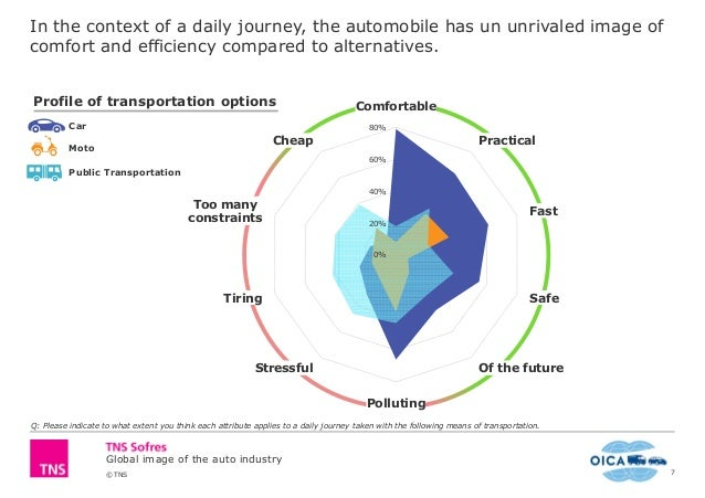 globalization in automobile sector Manufacturing sector the globalization of the korean automotive industry alex  greenbaum and ulrika swanson on the korean auto sector of the many.