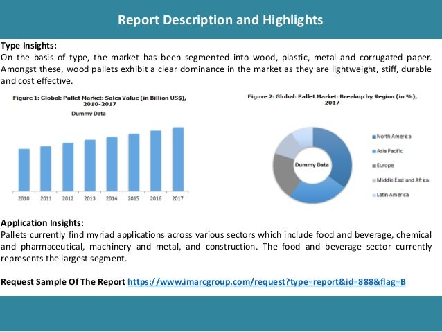 Global Pallet Market Size, Share, Trends And Research Report