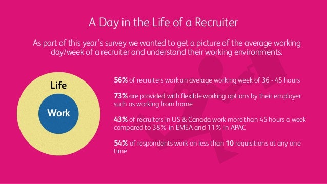 what happens in a year in the life of a recruiter