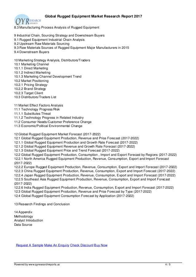 ... 4. Global Rugged Equipment ...