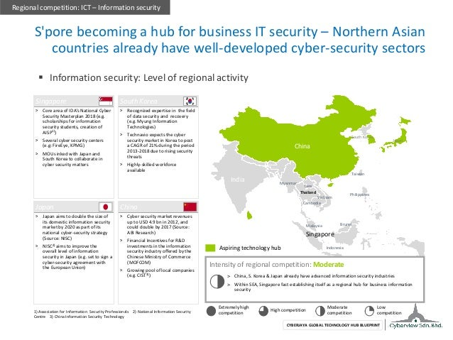 Global technology hub blueprint information security 47 cyberjaya global technology hub blueprint malvernweather Choice Image