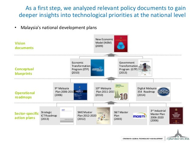 Global technology hub blueprint technology in the national agenda 9 cyberjaya global technology hub blueprint malvernweather Choice Image