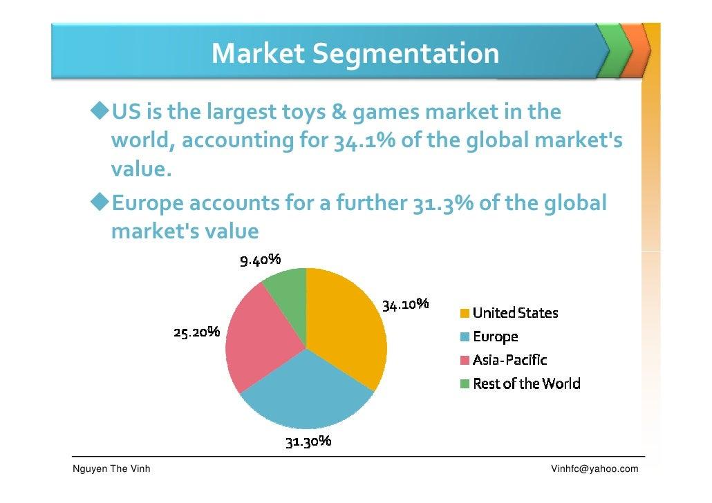 Market segmentation in the european airport