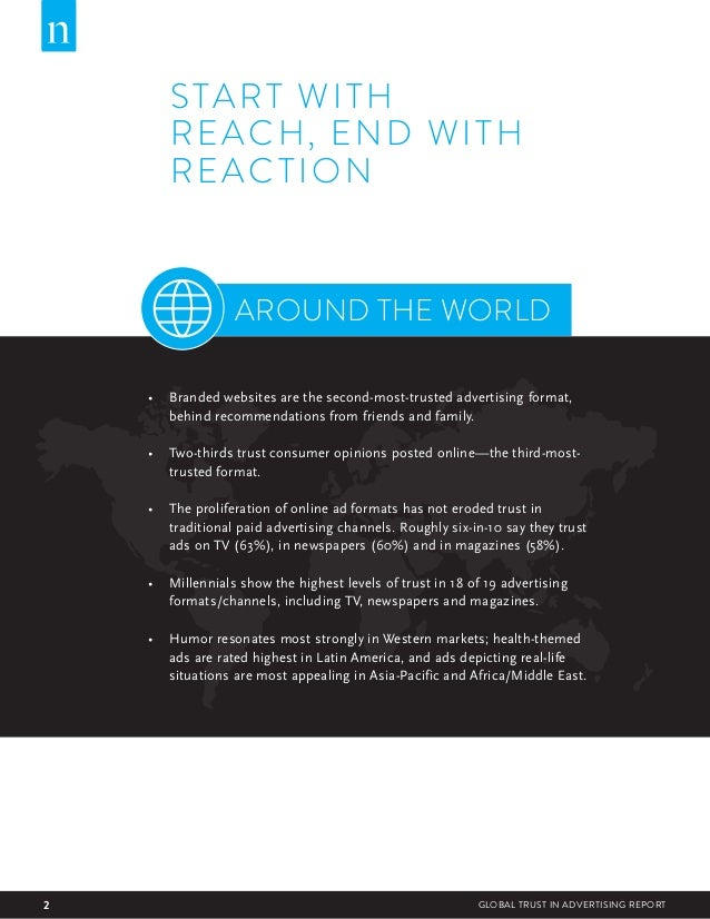 2 GLOBAL TRUST IN ADVERTISING REPORT START WITH REACH, END WITH REACTION AROUND THE WORLD • Branded websites are the seco...