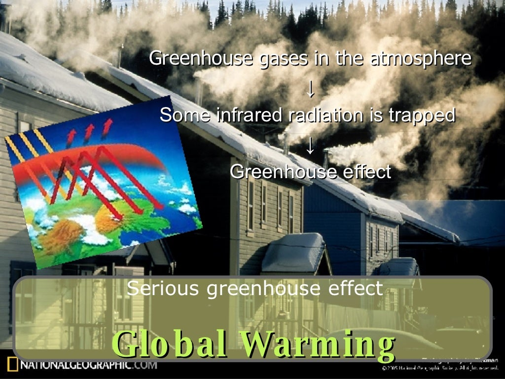 Greenhouse Gases In The Atmosphere