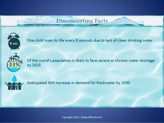 global water crisis facts