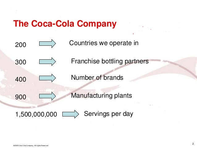 globalisation and the coca cola company essay The coca-cola company promoted the health effects of their nonalcoholic drink   cultural anthropology has published a number of other essays that examine.
