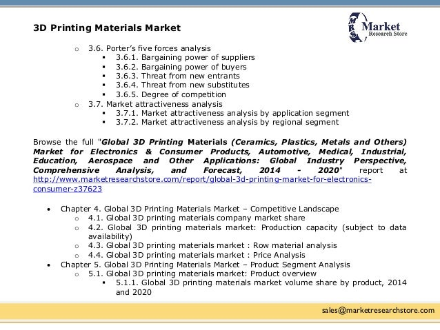 3d printing porter s five forces 2017-10-13  3d printing market - global industry analysis  porter's five forces analysis  3d-printing-market---global-industry-analysis-size-share-growth-trends.