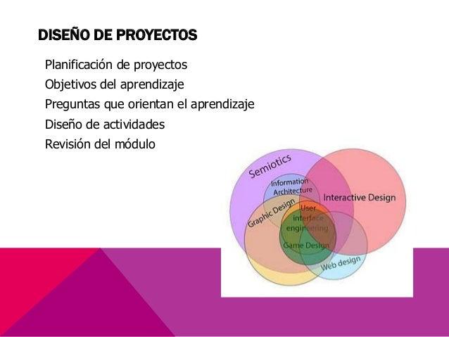 DISEÑO DE PROYECTOS Planificación de proyectos Objetivos del aprendizaje Preguntas que orientan el aprendizaje Diseño de a...
