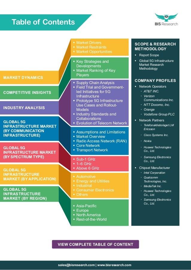 5G Infrastructure Market Analysis, 2019-2025