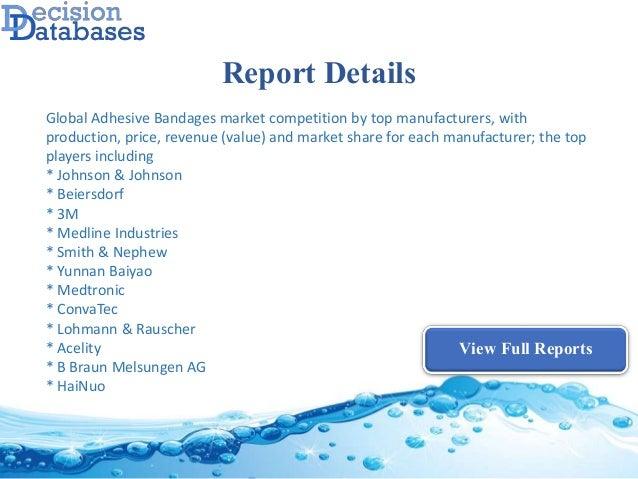 Worldwide Adhesive Bandages Industry Analysis and Revenue Forecast 2…