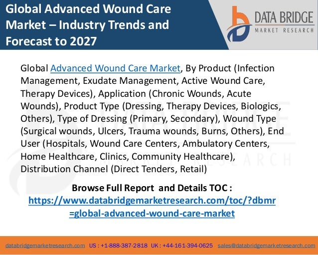 global advanced wound care market 1 638