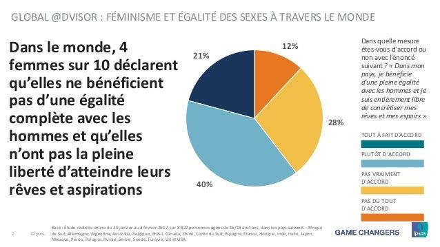 Féminisme et égalité des sexes Slide 2