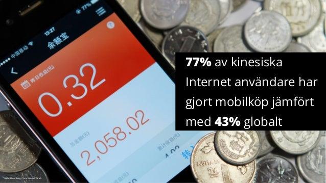 Källa: Bloomberg, China Internet Watch  77% av kinesiska  Internet användare har  gjort mobilköp jämfört  med 43% globalt