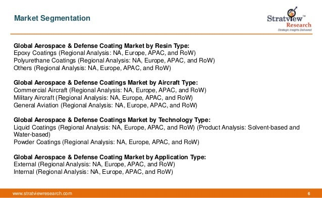 external industry analysis of defence aerospace Business services to provide analysis and viewpoints that help companies  realize business value  enterprises across sectors, the aerospace and defense  (a&d) industry is less mature than  of internal and external stakeholders,  including.